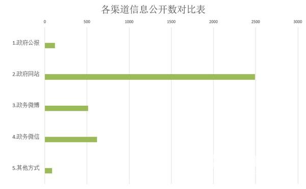 对比表.jpg
