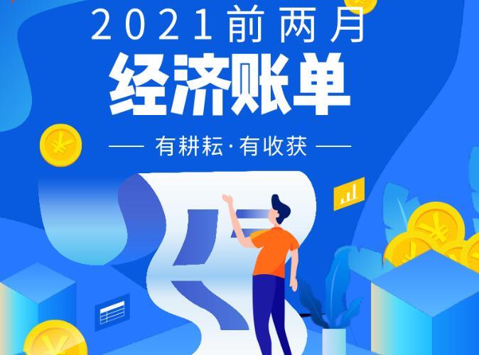"""强势增长!2021年牙克石市前两个月交出暖心""""经济账单""""!"""